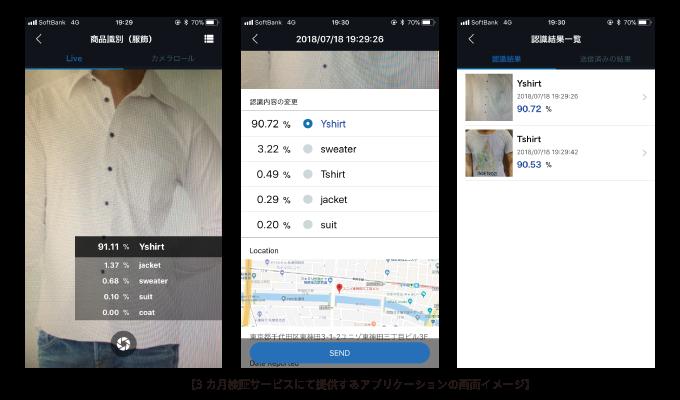 3カ月検証サービスにて提供するアプリケーションの画面イメージ